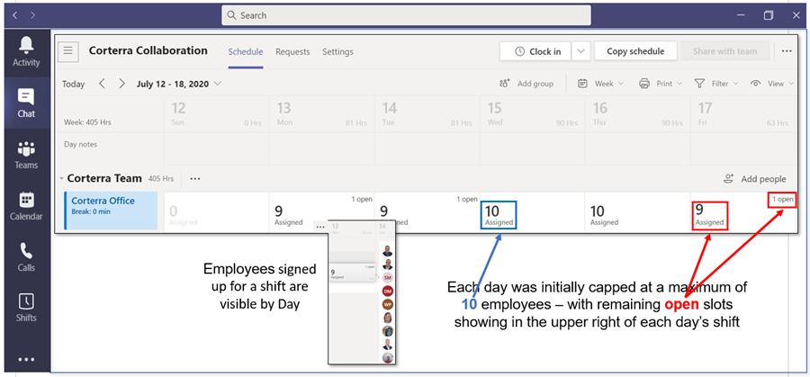 Image depicting a screen in Microsoft teams showing slot assignments for each scheduled Shift